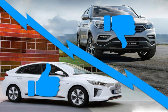 adac ecocijfer ecologische auto