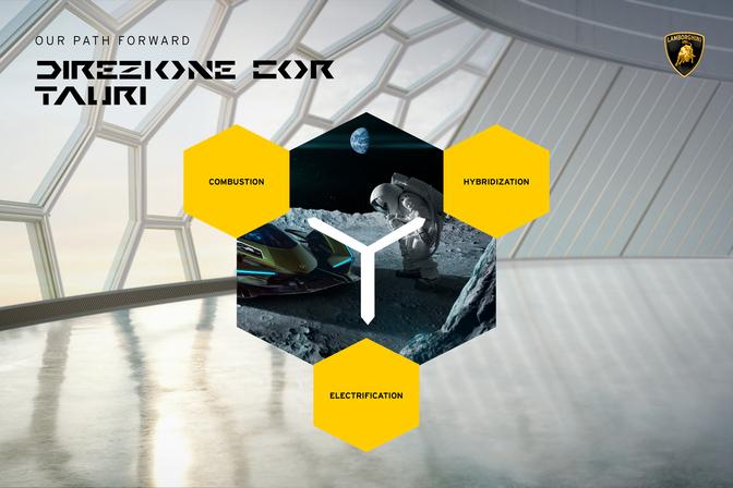 Lamborghini Hybrid EV