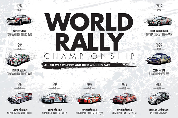 world rally championship: