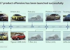 volkswagen-product-roadmap-2017_01
