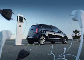 Goedkoopste elektrische auto prijs