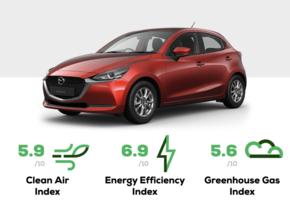 Mazda2 Green NCAP